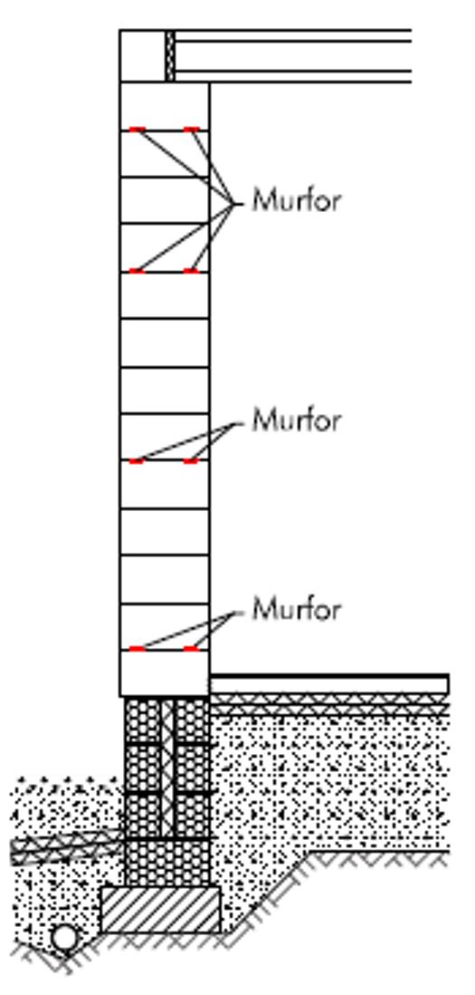 Akyto betono ,dujų silikato blokeliu Armatūra Murfor® Compact-A